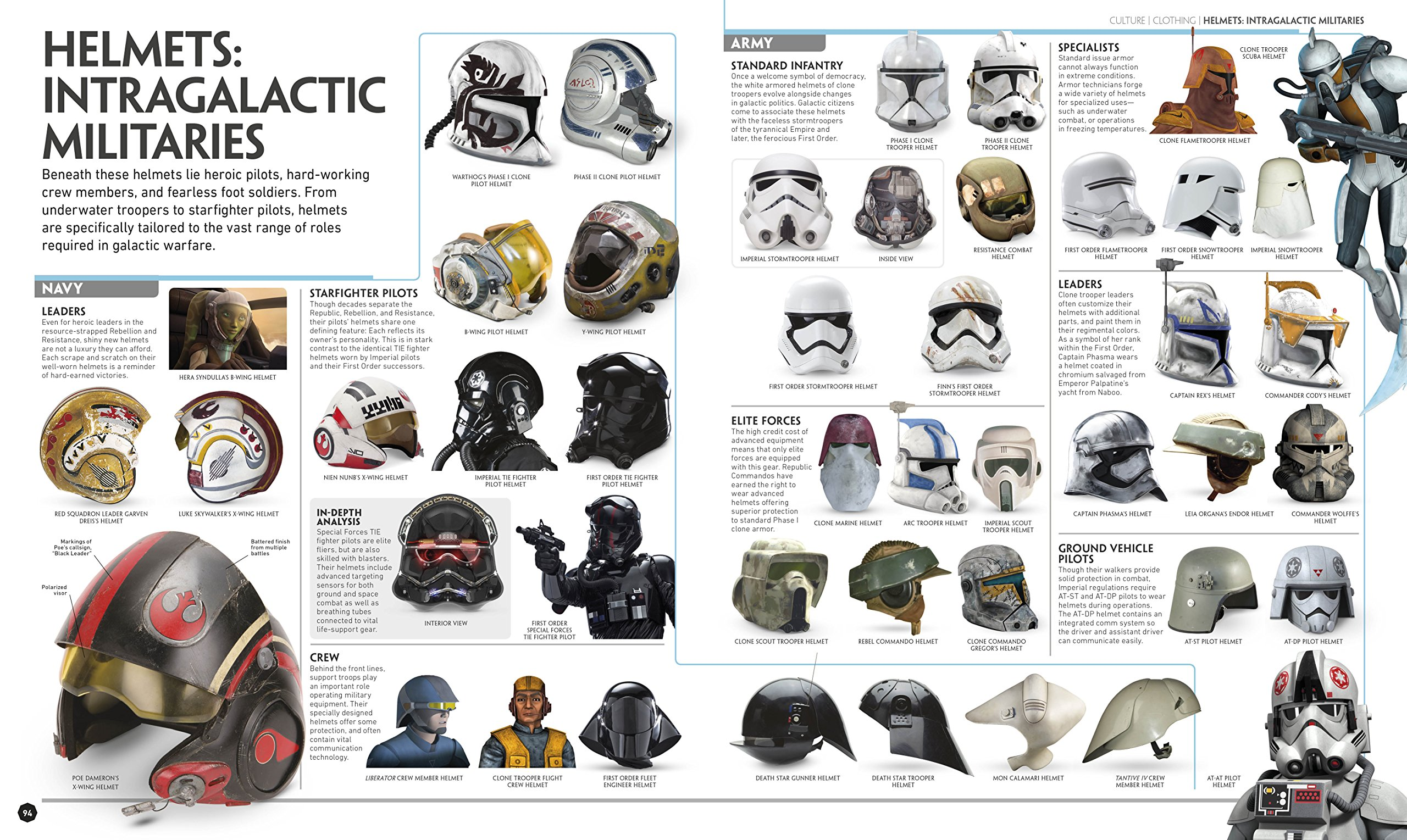 Souvent Star Wars: The Visual Encyclopedia – Cincinnati Parent Magazine QV66